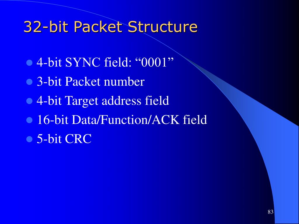 32-bit Packet Structure