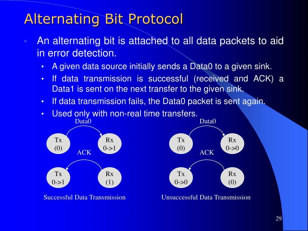 Alternating Bit Protocol