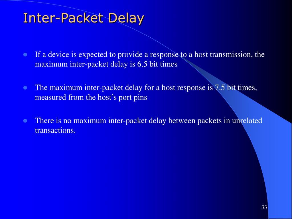 Inter-Packet Delay