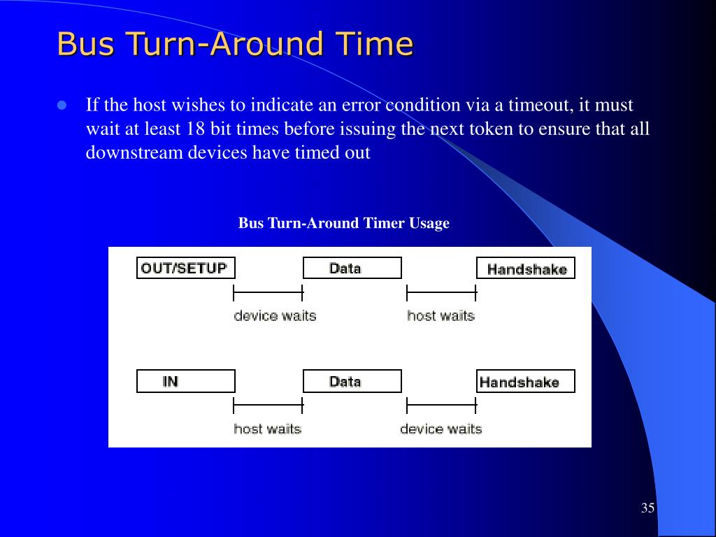 Bus Turn-Around Timer Usage