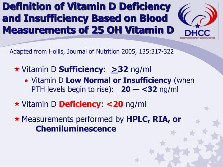 Definition of Vitamin D Deficiency