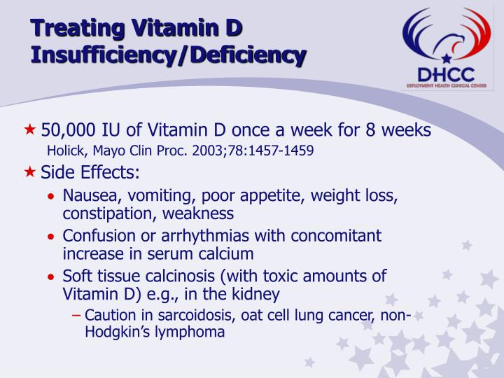 Treating Vitamin D Insufficiency/Deficiency