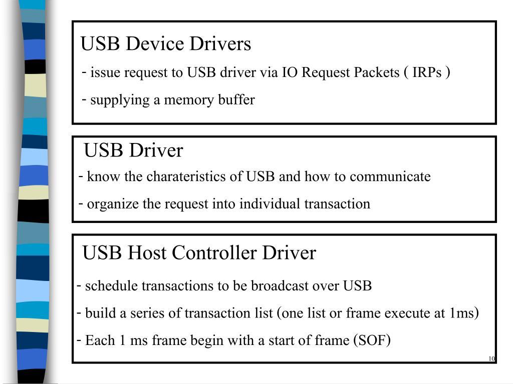 USB Device Drivers