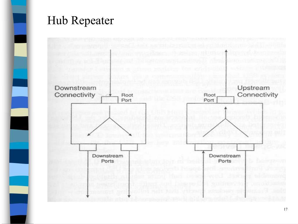 Hub Repeater