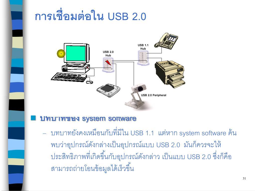 การเชื่อมต่อใน USB 2.0