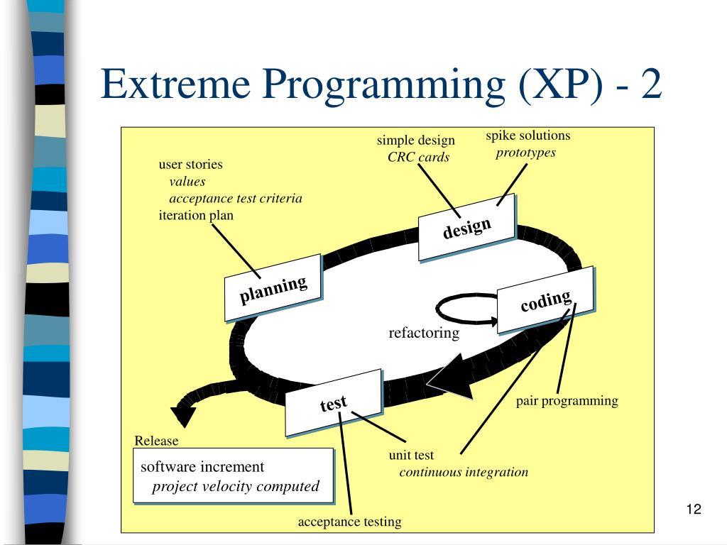 Extreme Programming (XP) - 2