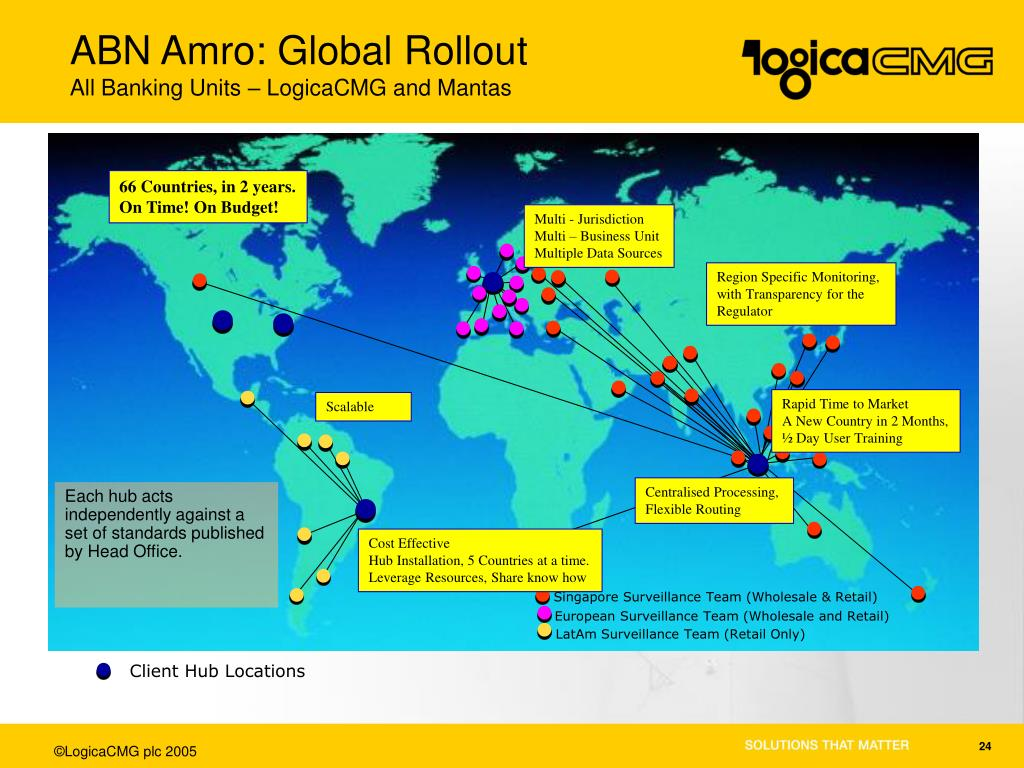 ABN Amro: Global Rollout