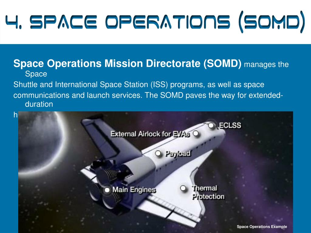 4. Space Operations (SOMD)