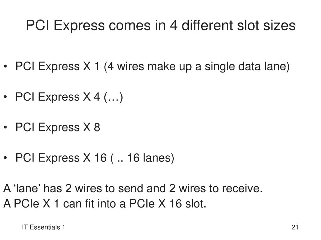 PCI Express comes in 4 different slot sizes