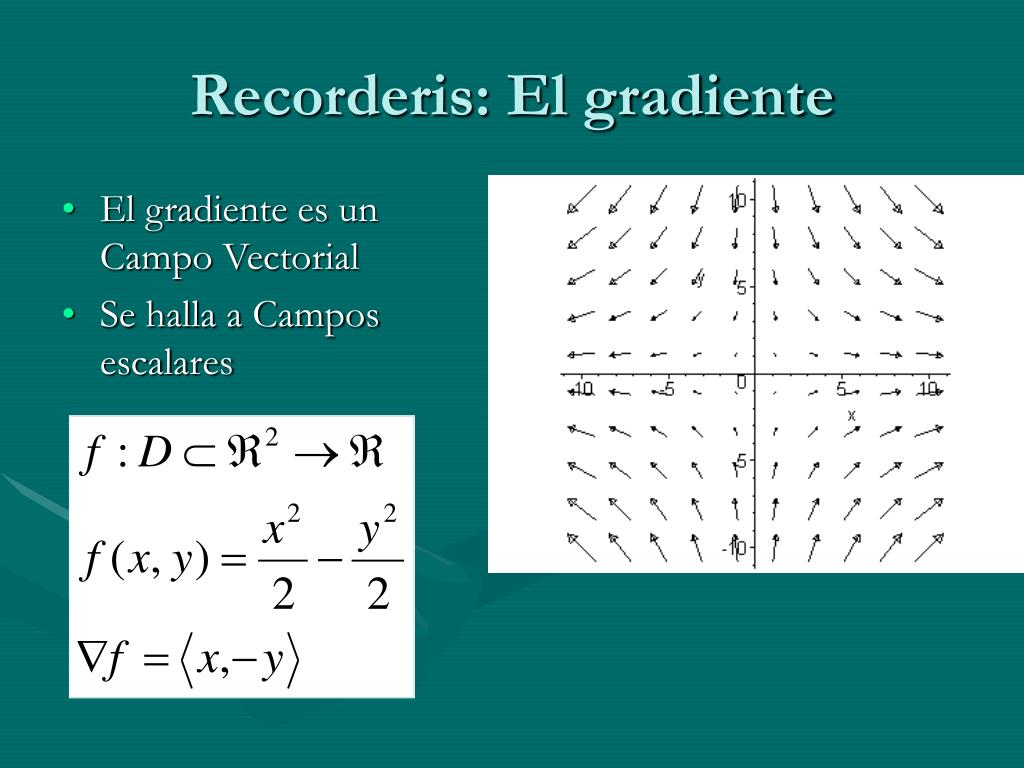 Recorderis: El gradiente
