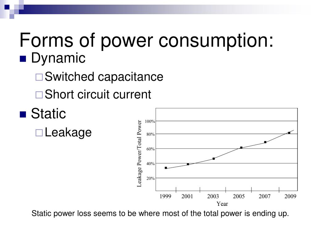 Forms of power consumption: