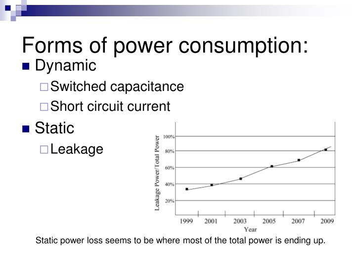 Forms of power consumption