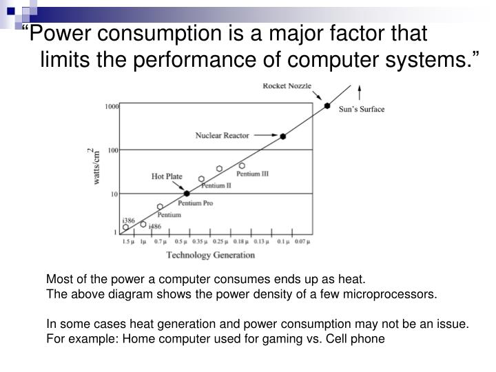 """Power consumption is a major factor that limits the performance of computer systems."""
