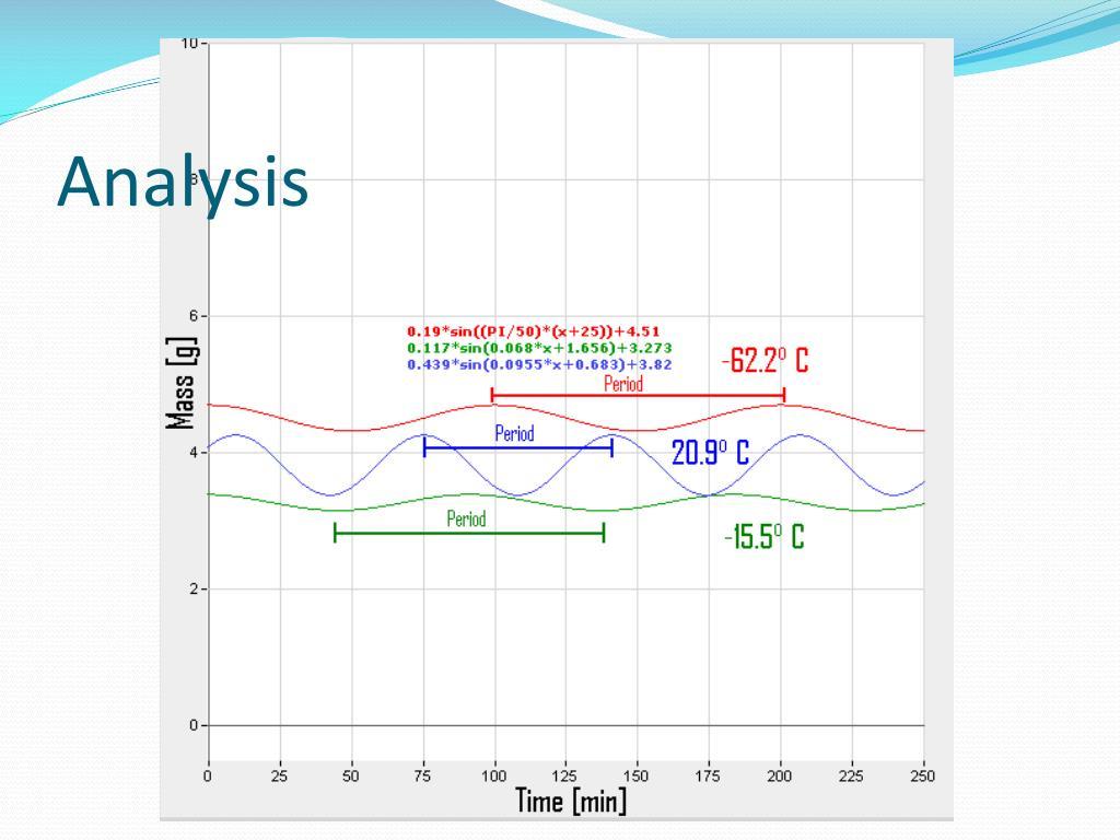Seawater Reverse Osmosis Cost Analysis
