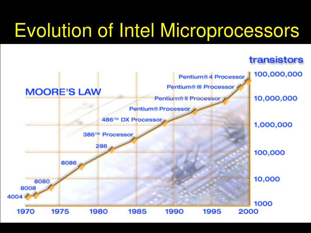 Evolution of Intel Microprocessors