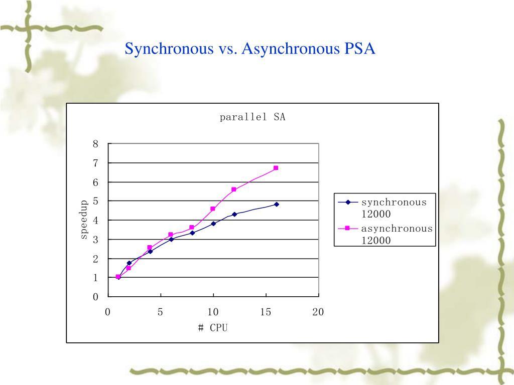 Synchronous vs. Asynchronous PSA