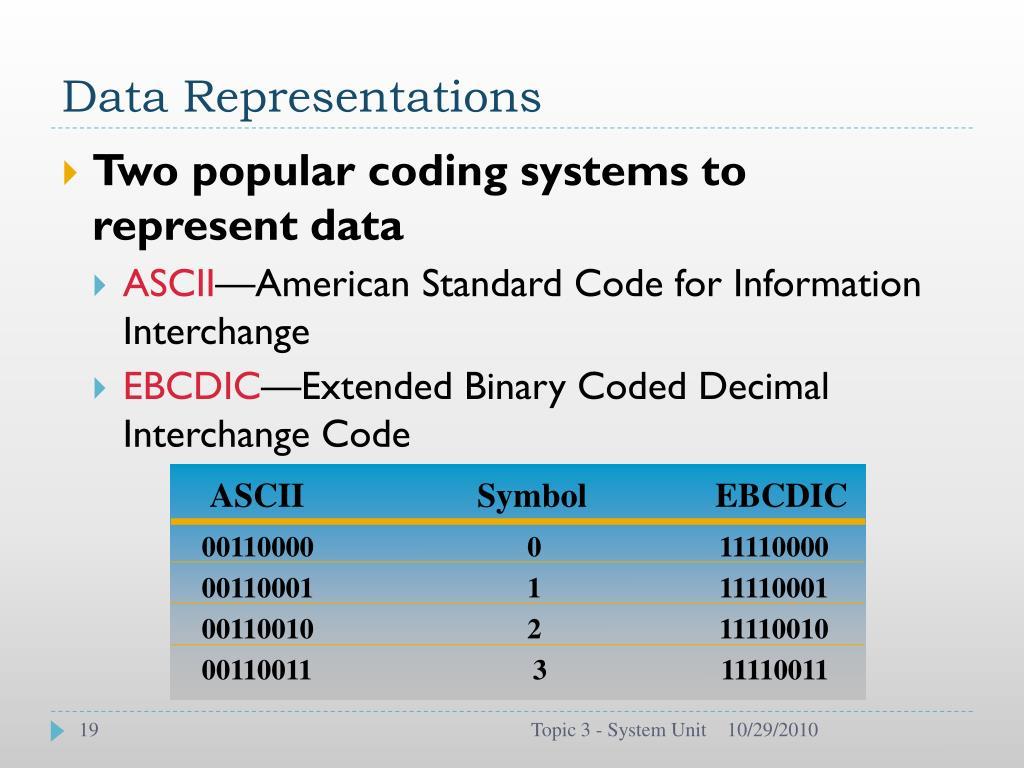 ASCII           Symbol               EBCDIC