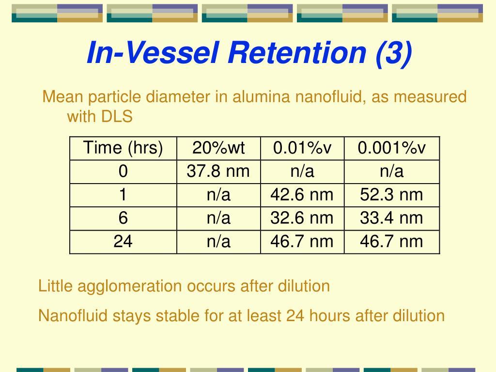 In-Vessel Retention (3)