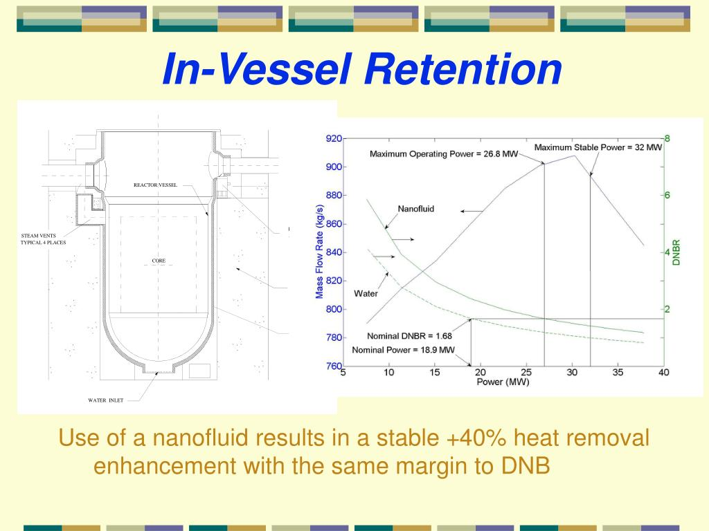 In-Vessel Retention