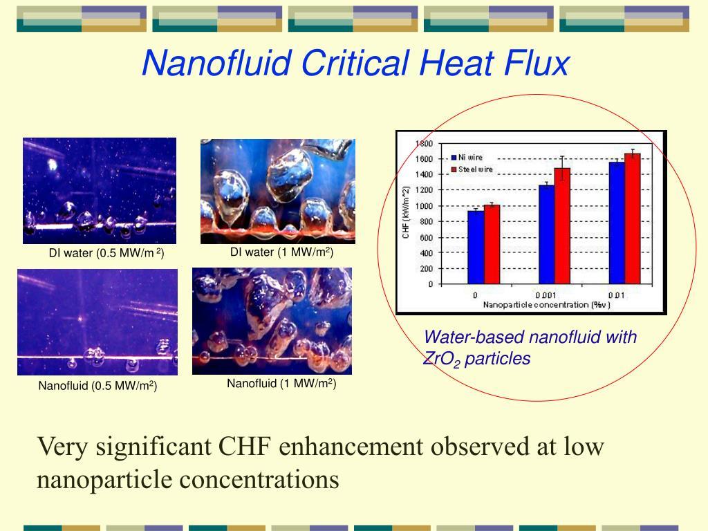 Water-based nanofluid with ZrO