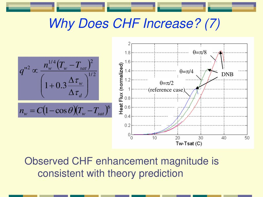 Why Does CHF Increase? (7)
