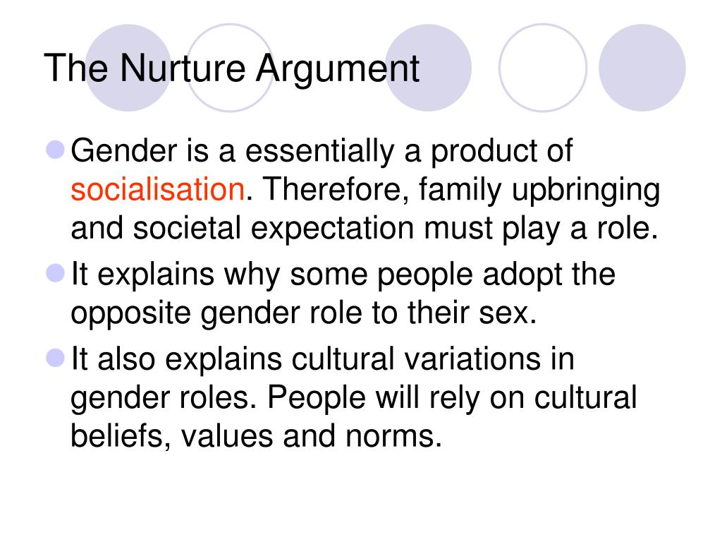 nature nurture debate on gender with reference The nature and nurture debate is focused on the heritability of behavioural or show all references related in the nature-nurture debate.