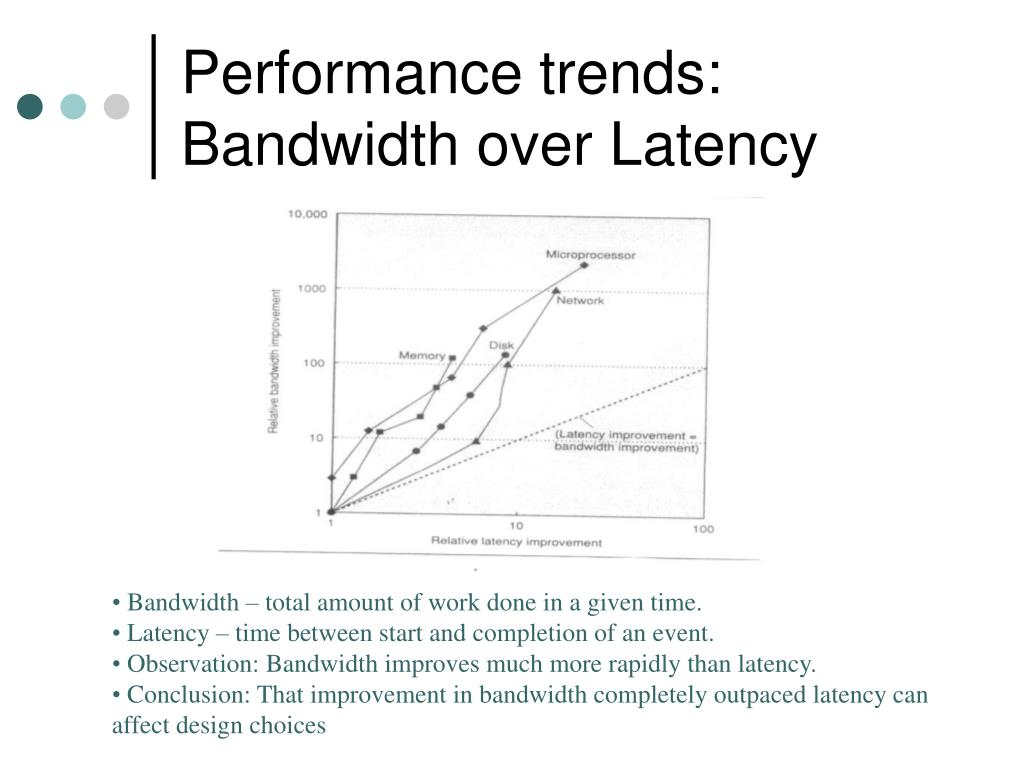Performance trends: Bandwidth over Latency