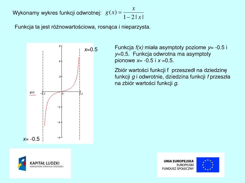 Wykonamy wykres funkcji odwrotnej: