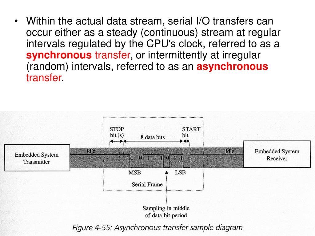 Within the actual data stream, serial I/O transfers can occur either as a steady (continuous) stream at regular intervals regulated by the CPU's clock, referred to as a