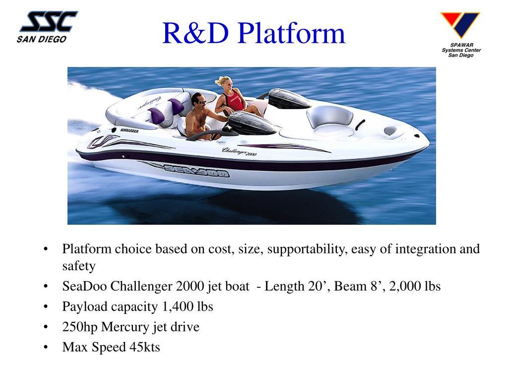 R&D Platform