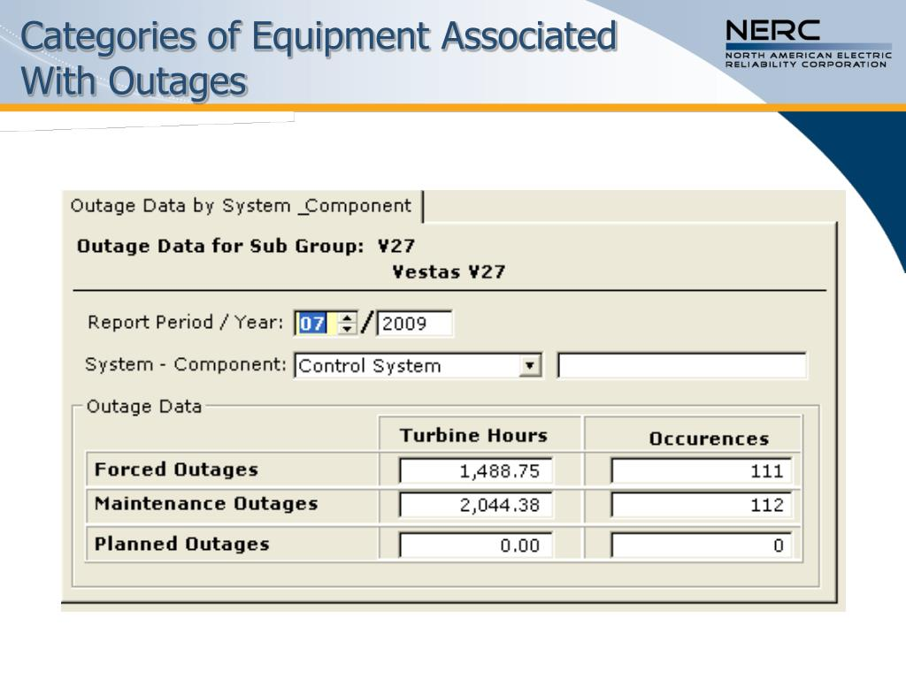 Categories of Equipment Associated