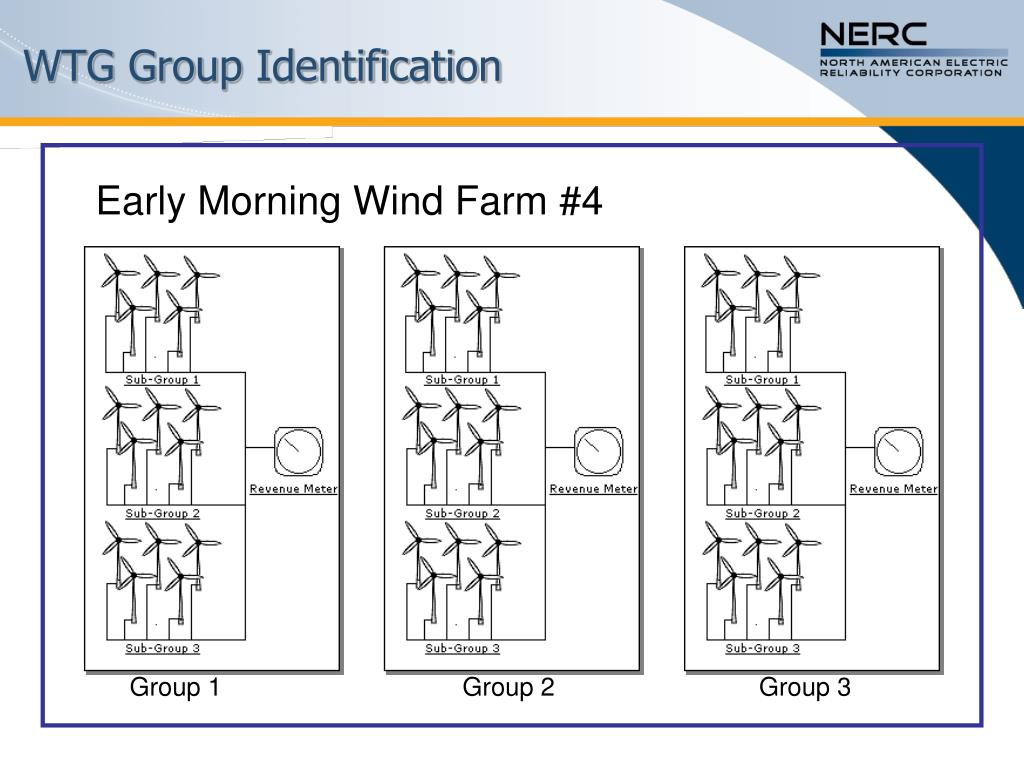 WTG Group Identification