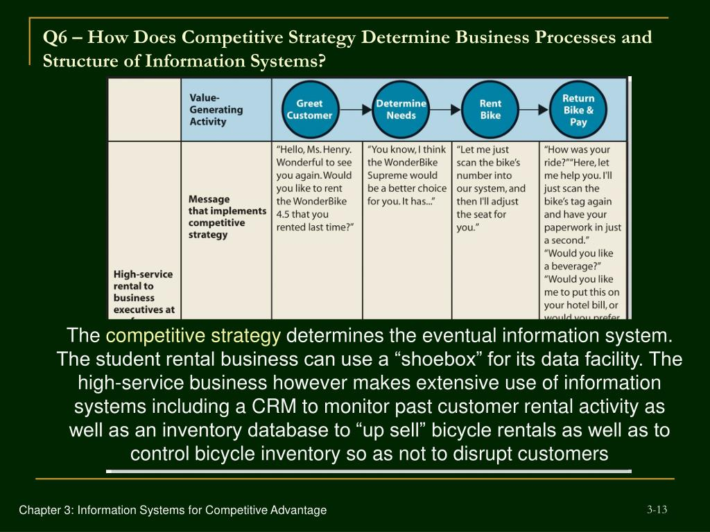 mis competitive strategies Porter's five forces model of competition michael porter (harvard business school management researcher) designed various vital frameworks for developing an organization's strategy one of the most renowned among managers making strategic decisions is the five competitive forces model that determines industry structure.
