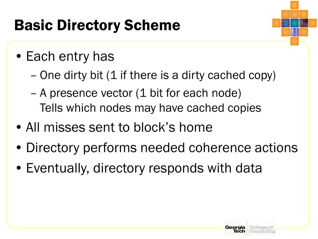 Basic Directory Scheme