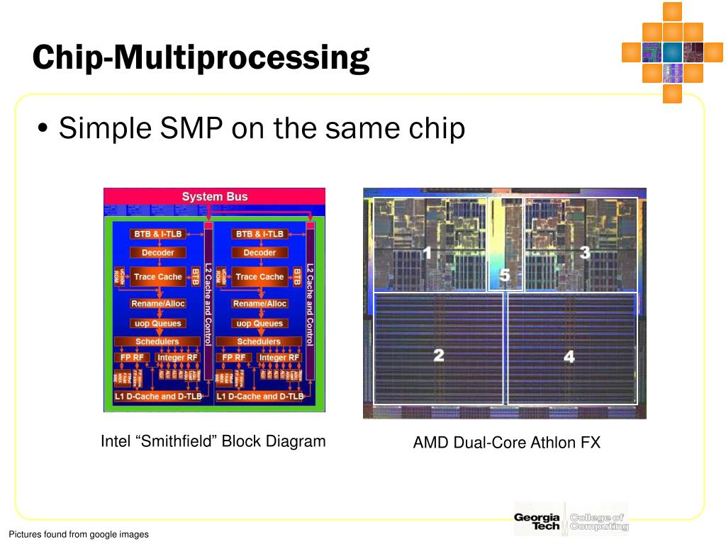 Chip-Multiprocessing
