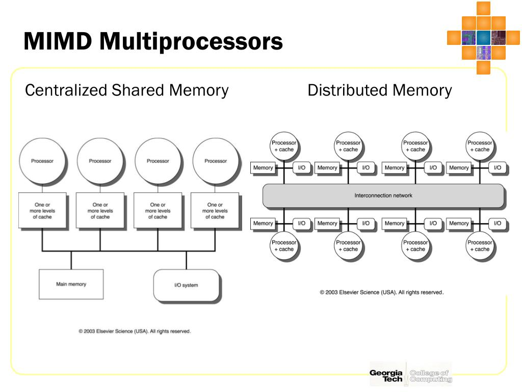 MIMD Multiprocessors