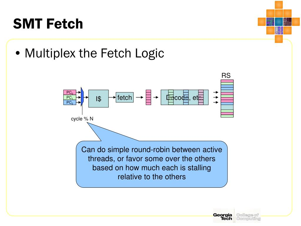SMT Fetch