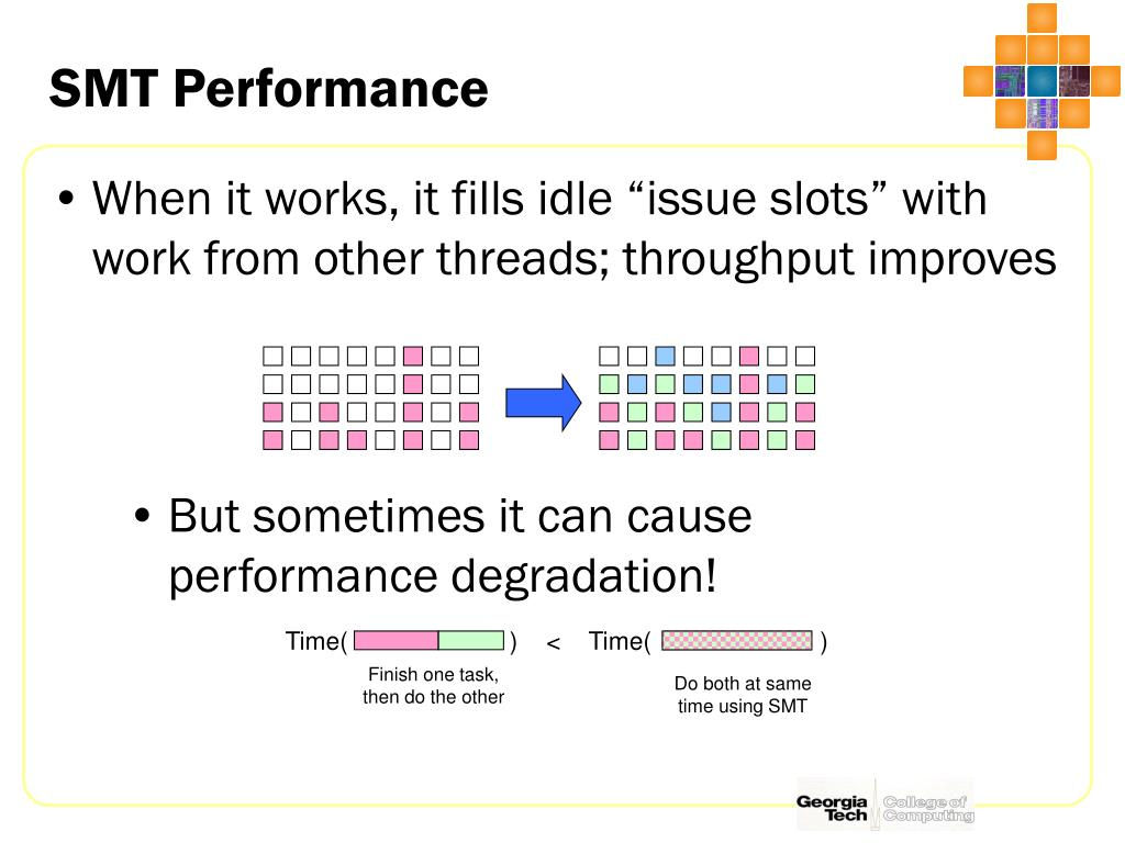 SMT Performance