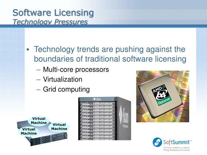 Software licensing technology pressures