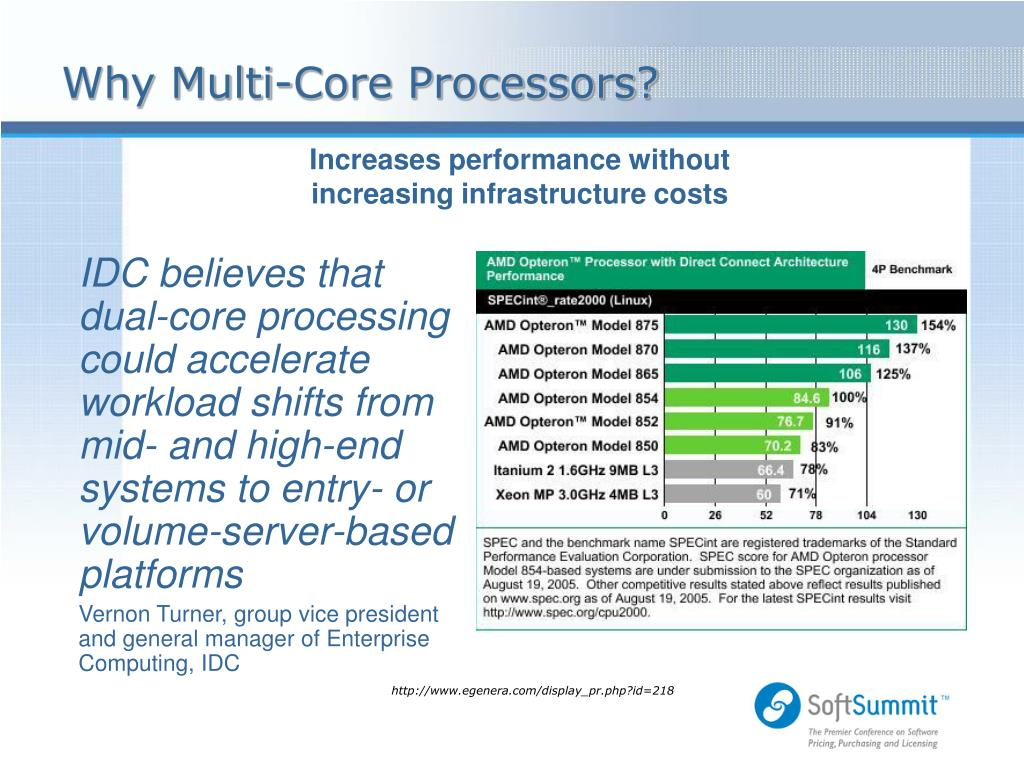 Why Multi-Core Processors?