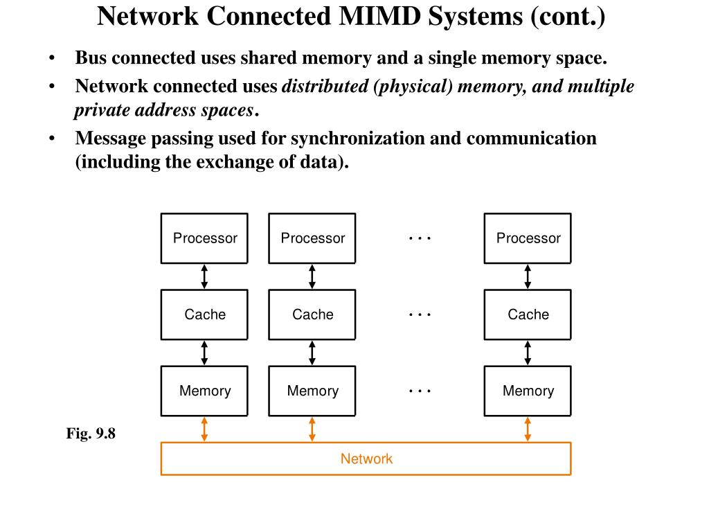 Network Connected MIMD Systems (cont.)