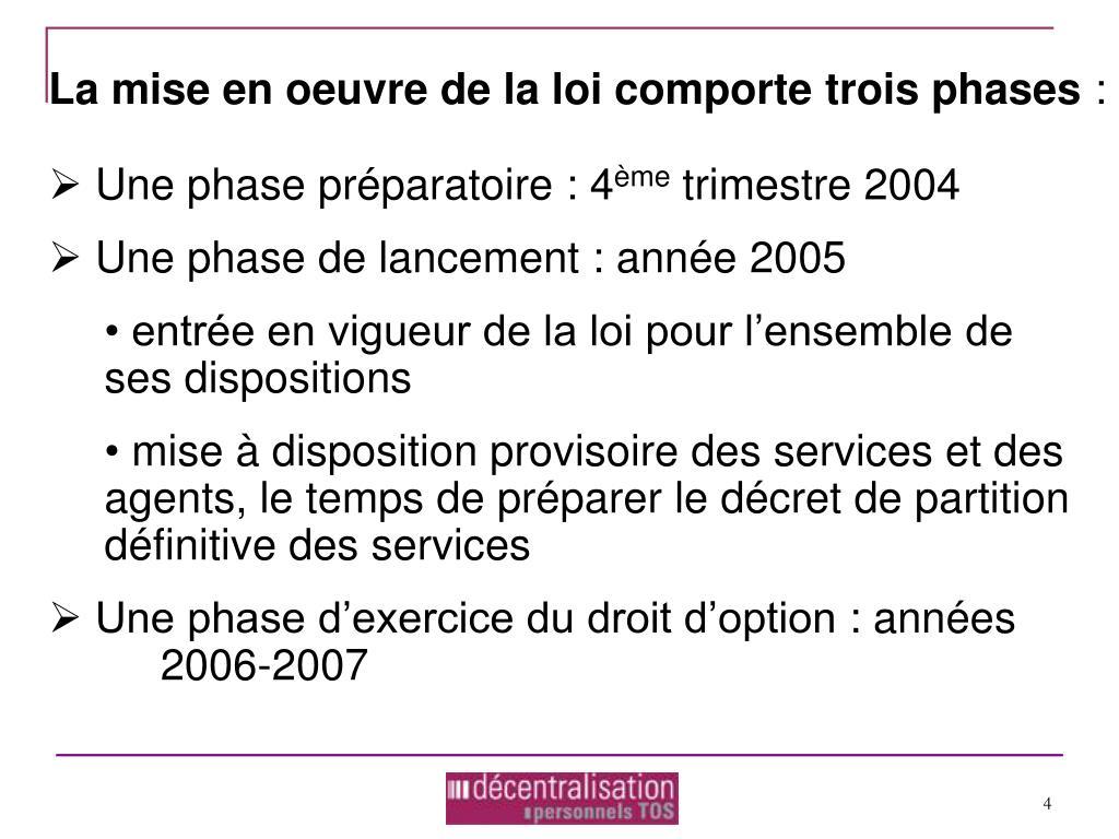 La mise en oeuvre de la loi comporte trois phases