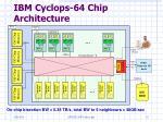 ibm cyclops 64 chip architecture