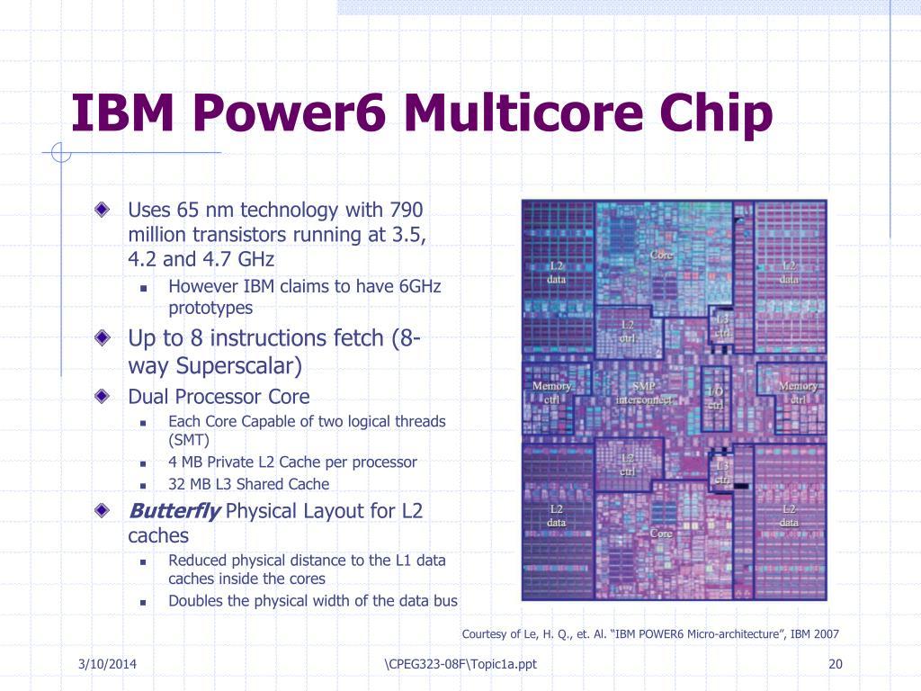 IBM Power6 Multicore Chip