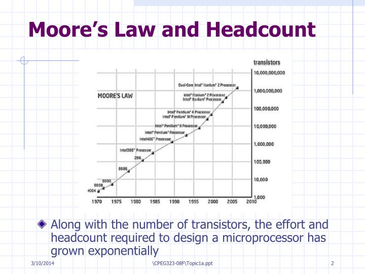 Moore s law and headcount