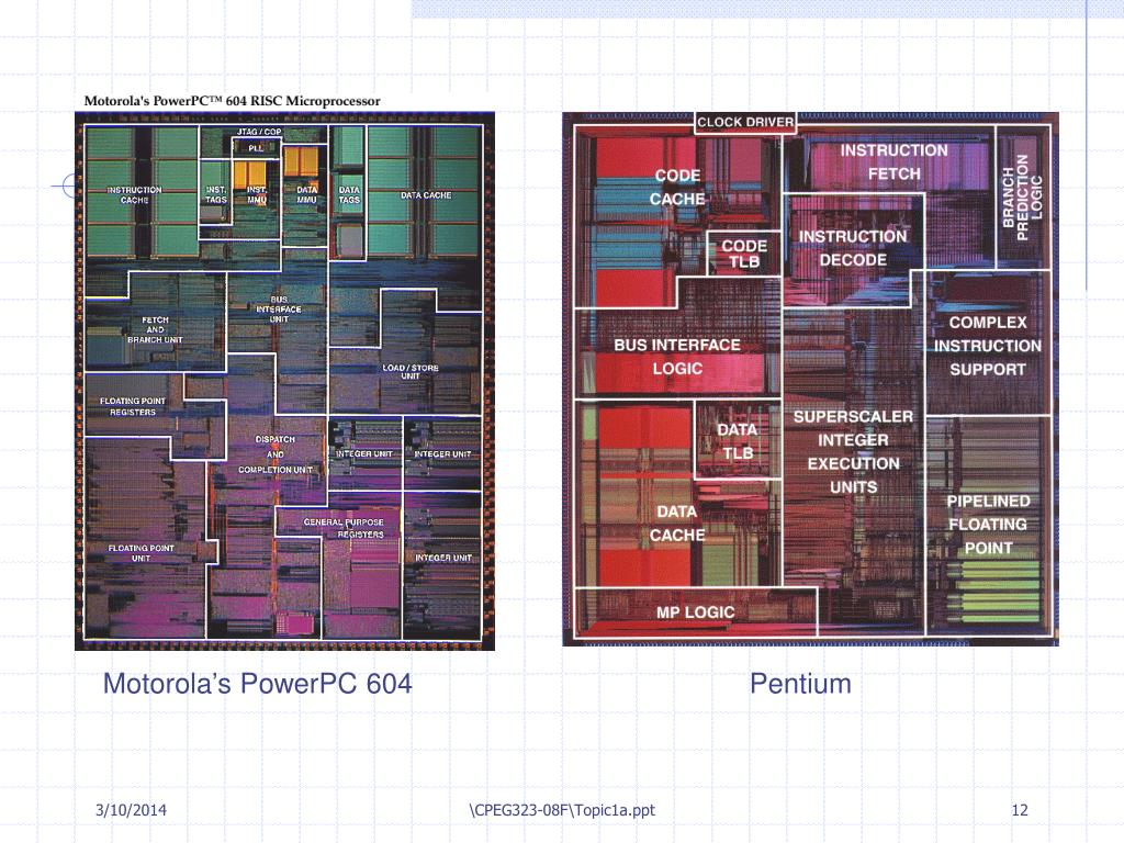 Motorola's PowerPC 604