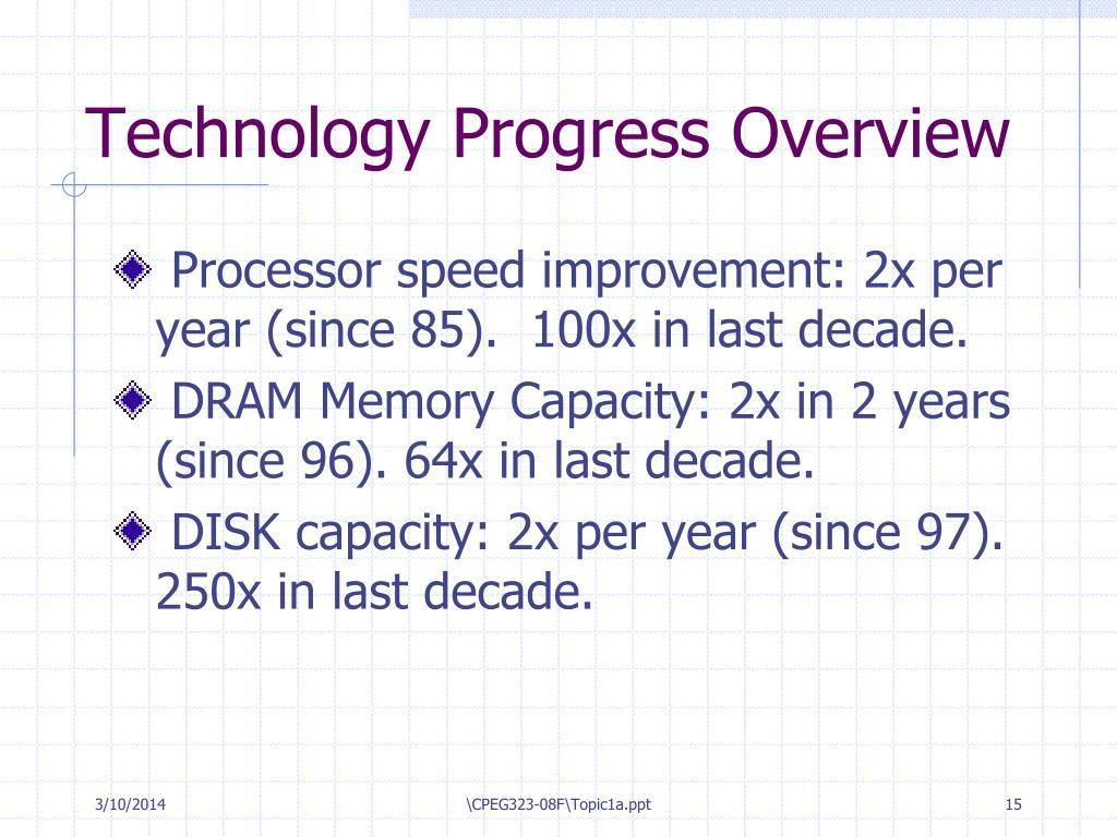 Technology Progress Overview