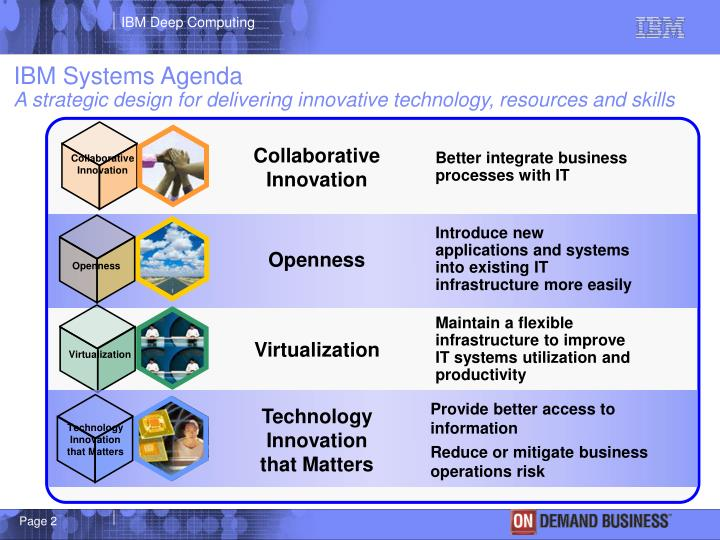 Ibm systems agenda a strategic design for delivering innovative technology resources and skills