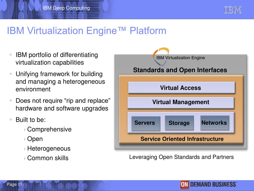 Standards and Open Interfaces