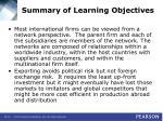 summary of learning objectives50